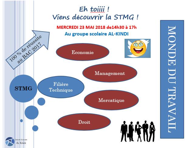 Réunion de présentation de la filière STMG