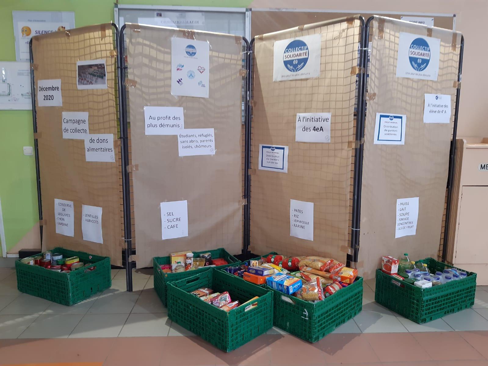 Aperçu des dons alimentaires collectés